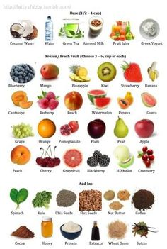 makes about 2 cups print off and enjoy! this has helped me so much! i keep at least 8 fruits in my freezer at all times, so delish!