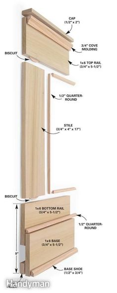 Board sizes reference, not style to be used. How to Build a Wainscoted Wall: The Family Handyman #crownmoldingideas