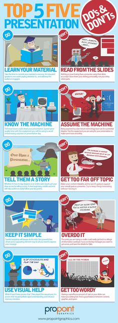 Presentation_DosandDonts. Great infographic on the do's and don'ts for creating and delivering effective presentations.