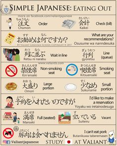 Japanese is a language spoken by more than 120 million people worldwide in countries including Japan, Brazil, Guam, Taiwan, and on the American island of Hawaii. Japanese is a language comprised of characters completely different from Japanese Language Lessons, Japanese Language Proficiency Test, Study Japanese, Japanese Culture, Learning Japanese, Learn To Write Japanese, Japanese Etiquette, Learning Languages Tips, Japanese Phrases