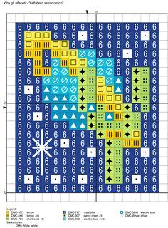 alfabeto astronomico Y