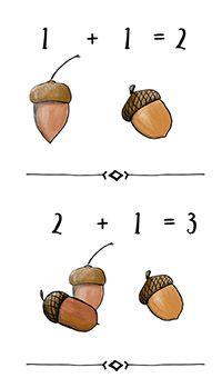 Addieren Lernen Mit Elli Eichhörnchen Eine Lerngeschichte Für
