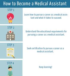 resume & interview tips for medical assistants   medical assisting, Human Body