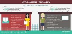 Little, A little, Few, a Few English Grammar. Infographic. Prepared by Ira Salo, designed by Oksana Kyrilkova Английский. Грамматика.