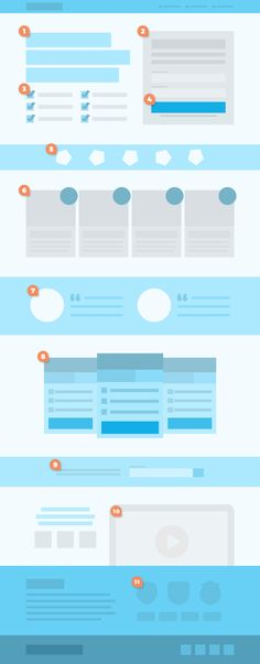 On the Creative Market Blog - 10 Design Elements Every Landing Page Needs