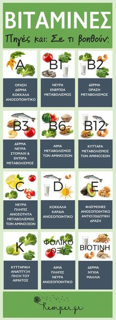 Must Have nutrition advice to create any meal nutritious. Study this really clever nutrition pin number 6215319460 today. Health Diet, Health And Nutrition, Health Fitness, Nutrition Shakes, Nutrition And Dietetics, Nutrition Guide, Nutrition Plans, Superfood, Healthy Tips