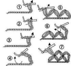 Crochet Symbols, Crochet Motifs, Crochet Diagram, Crochet Stitches Patterns, Crochet Chart, Crochet Basics, Knitting Stitches, Crochet Doilies, Crochet Lace