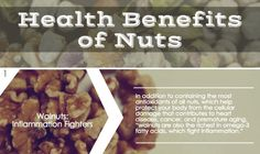 Nuts are loaded with essential vitamins and minerals. Yes, they're good for the body. Whether it is a pecan, Brazil nut, cashew, almond, hazelnut, or pistachio, health benefits abound. Walnuts, for example are rich in omega-3 fatty acids. Almonds, on the hand, are rich in Vitamin E. And the list goes on. Why not give it a try?
