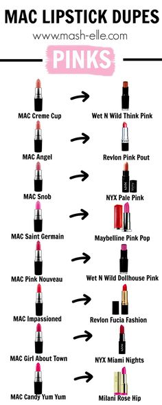 MAC Lipstick Bestsellers Dupe List A complete list of MAC bestseller lipstick dupes! So many amazing and… Source by The post MAC Lipstick Bestsellers Dupe List appeared first on The Most Beautiful Shares. Mac Lipstick Dupes, Mac Dupes, Eyeshadow Dupes, Mac Pink Lipsticks, Mac Makeup Dupes, Cheap Lipstick, Peach Lipstick, Matte Lipstick, Beauty Makeup