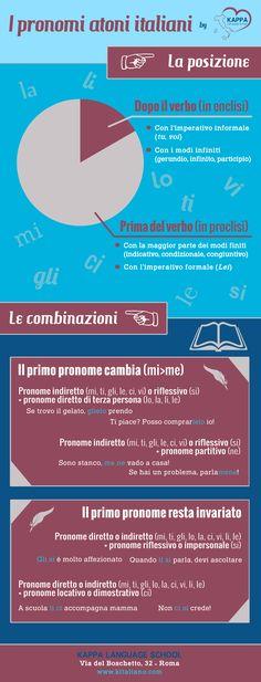I pronomi italiani by Kappa Language School
