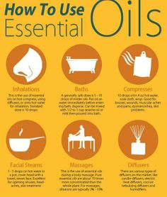 How to use Young Living Essential Oils  https://www.youngliving.com/signup/?site=US&sponsorid=1175336&enrollerid=1175336