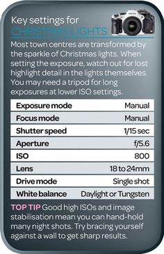 How to photograph Christmas lights: free photography cheat sheet