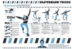 Skate Board Tricks