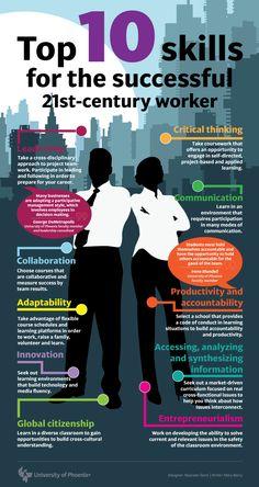 Las habilidades más importantes para el trabajador del siglo XXI #empleo #RRHH #CV