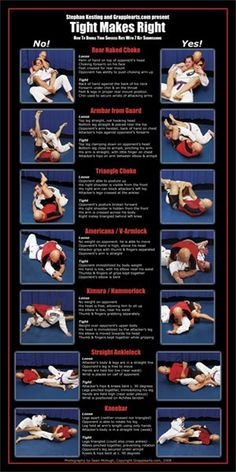 Tight Makes Right Poster- BJJ common submissions