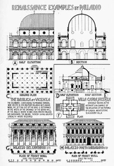 Renaissance examples by architect Andrea Palladio A History of Architecture on the Comparative Method by Sir Banister Fletcher