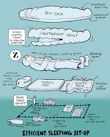 ultralight backpackin' tips: The ideal sleeping spot