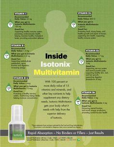 Inside Isotonix multivitamin.