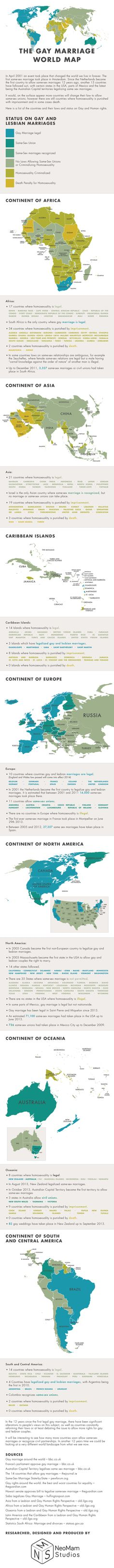 The Gay Marriage World Map