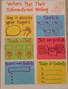 What types of planning strategies do you teach your students?