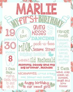Items similar to Trendy First Birthday Floral First Birthday Chic First Birthday In Bloom Flowers Coral Mint Bloom Floral Birthday Poster on Etsy Office Supply Stores, First Birthday Chalkboard, Chalkboard Poster, Chalk It Up, Poster On, First Birthdays, Card Stock, Birthday Ideas