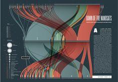 Dawn of the Nanosats