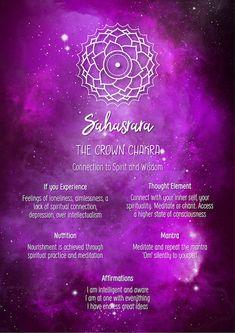 Chakra Poster Chakra Print Chakra Wall Art The Crown Self Healing, Chakra Healing, Sacral Chakra, Throat Chakra, Holistic Approach To Health, Feeling Of Loneliness, Higher State Of Consciousness, Chakra Affirmations, Spirituality