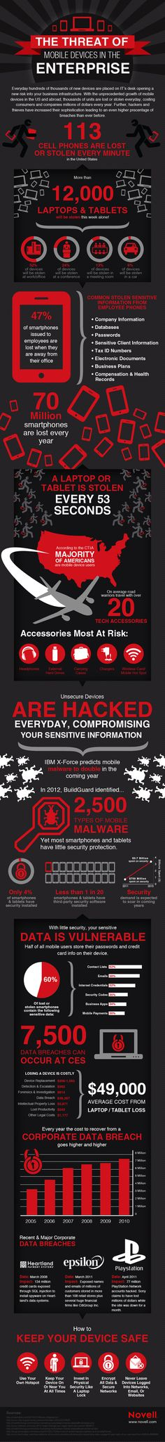 Protect your enterprise from mobile intruders #infographic
