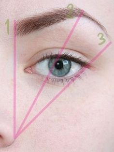 Eyebrow Shapes That Suit Your Face Shape