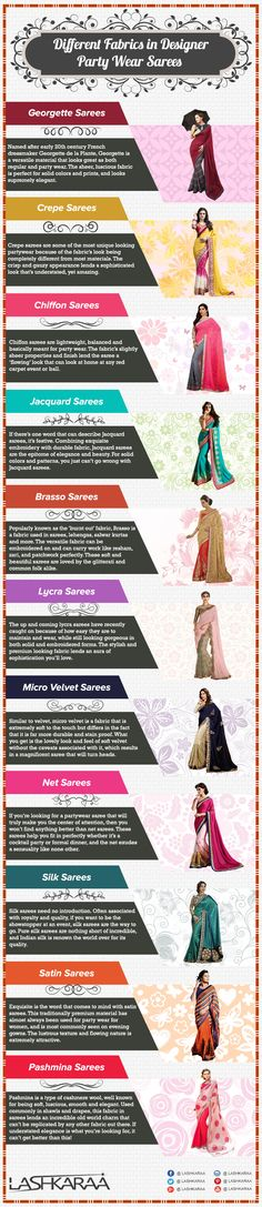 Each saree fabric is unique in its own way. Here we have different type of fabrics are commonly used to create a designer party wear Saree at Lashkaraa. Crepe Saree, Satin Saree, Chiffon Saree, Saree Draping Styles, Saree Styles, Indian Attire, Indian Wear, Indian Dresses, Indian Outfits