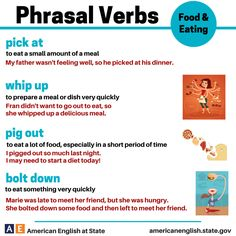 Phrasal verbs connected with 'Food and eating'.