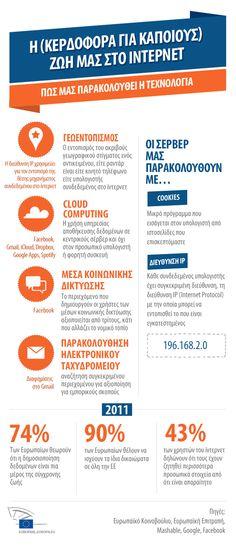 """Μάτια στο """"σύννεφο"""": η ευρωπαϊκή Ημέρα Προστασίας Δεδομένων"""