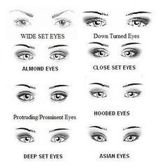Eye Makeup Tips for Wide Set Eyes