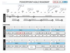 Product Strategy Portfolio Management Development Cycle Project - Agile timeline template