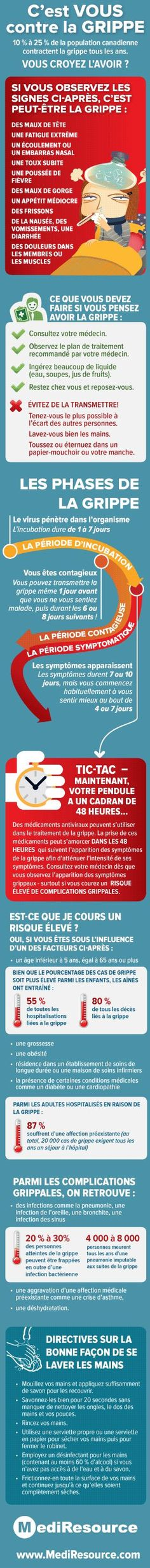 La Grippe: Infographie   Great for French thematic unit on health and nutrition