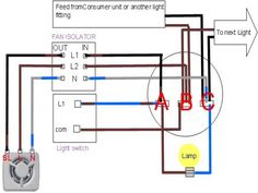 Actuated Dampers in Smoke Control Systems 9   ARE Test