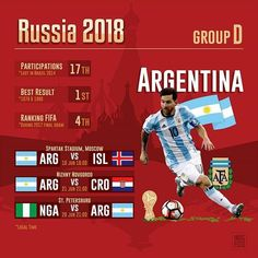 ac05c1482e Argentina in the World Cup Group D .  GroupD  WorldCup  Russia2018   Argentina