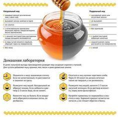 Как отличитиь настоящий мёд от поддельного