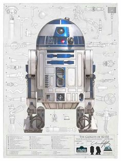 The Gadgets of Chris Reiff - Droids Star Wars - Ideas of Droids Star Wars - The Gadgets of Chris Reiff Bb8 Star Wars, Star Wars Film, Nave Star Wars, Star Wars Art, Star Trek, Star Wars Painting, Galaxy Painting, Science Fiction, Star Wars Poster