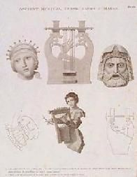 1803 Ancient Musical Instruments, Masks. Engraved images from an 1820 text on musical instruments, showing views of several harp-like stringed instruments from ancient Greece.