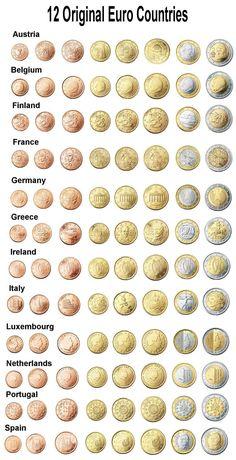 Euro | Euro