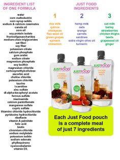 Just Food: Real Food Meals for Tube Fed People. Tube feeding meals that are made from real food ingredients, not corn derivatives and sugar! Peg Tube, Real Food Recipes, Diet Recipes, Soy Protein Isolate, Feeding Tube, Green Grapes, Nutrition Information, Food Hacks, Natural News