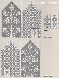 Telenor E-post :: Hei, Beate! Her er noen Pins du ikke bør gå glipp av … Fair Isle Knitting Patterns, Knitting Charts, Knitting Stitches, Knitting Socks, Knitted Mittens Pattern, Crochet Mittens, Filet Crochet, Fair Isle Chart, Knitting Accessories