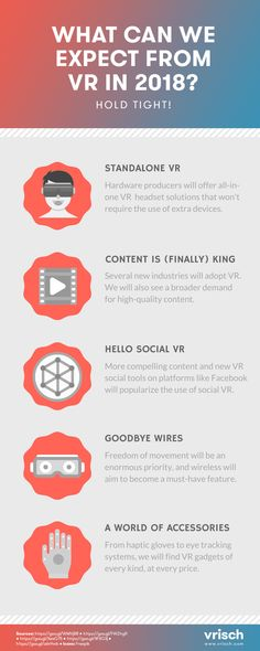 VR Trends 2018 – What can we expect to see from Virtual Reality this year?