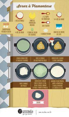 Infográfico receita de Arroz à Piamontese. Uma variação de arroz muito gostosa e rápida para fazer.