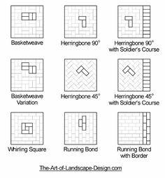 Patio Pavers Patterns