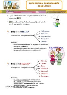 SUBORDONNÉES COMPLÉTIVES French Verbs, French Grammar, French Expressions, French Teacher, Teaching French, Learn French, Learn English, Phrases Complexes, French Flashcards