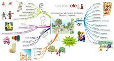 ONLINE SPANISH: CON LOS 5 SENTIDOS