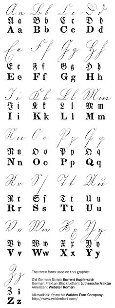 Old German Script