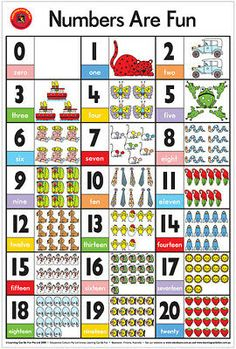 Buy Learning Can Be Fun - Numbers Are Fun - Wall Chart online and save! Counting the creatures will keep little minds busy as they learn to count to Laminated wall charts measure x Numbers For Kids, Numbers Preschool, Learning Numbers, Preschool Math, Math Math, Number Words Worksheets, Number Flashcards, Flashcards For Kids, First Grade Activities